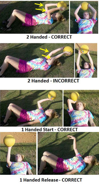 throwing drill all ages big ball volleyball soccer 1 2 handed correct incorrect