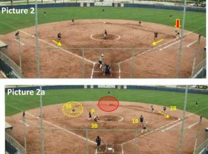 defensive strategy defense cover critical bases spaces infield hitter