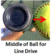 power half inch middle ball line drive hit hitter hitting