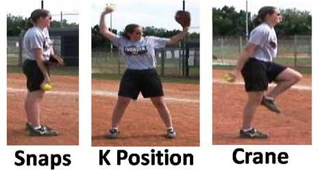 pitch pitcher pitching warm ups wrist snaps k position crane