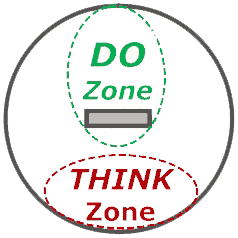 pitching circle do zone think zone players think players play