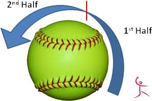 nail entire snap macro pitch movement 2nd half 1st half