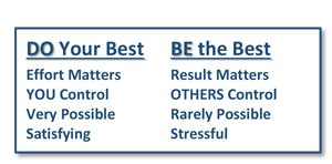 Should Do Best Best Best Unrealistic Expectations Stress Effort Control Results Matter Today