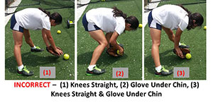 incorrect knees straight glove under chin