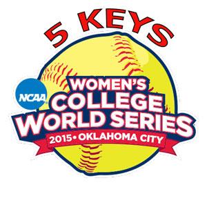 5 keys winning wcws focus calm rebound fight damage ratio college championship ncaa