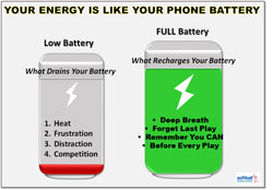 fastpitch softball cell phone battery energy drain recharge