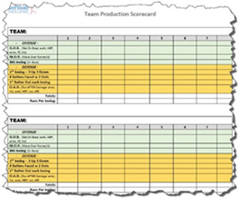 fastpitch softball team production scorecard ratings evaluation ncaa