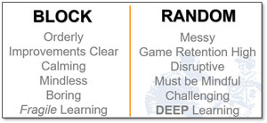 block random concept limit repetitions varying skills players think resemble games