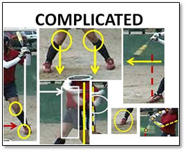 hitting brain complicated hitter knowledge swing correct incorrect body