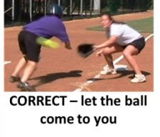 Tag Outs Out Defense Strategy Infielders Ball Come Glove Close Correct