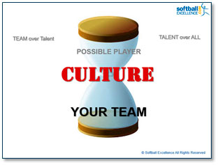 Team Culture Recruiting Recruit Players Funnel Fit