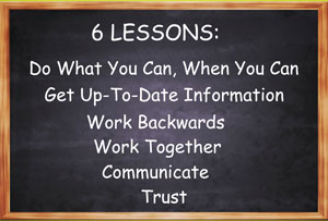 6 lessons hurricane irma harvey preparation florida information work communicate trust