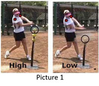 hitter must drop back shoulder high low pitch