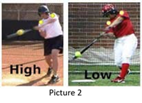 hitter must drop back shoulder high low pitch picture  2