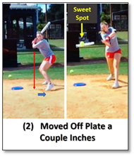 off plate hitting adjustment power player struggle  sweet spot barrel