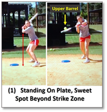hitting adjustment power player struggle  sweet spot barrel