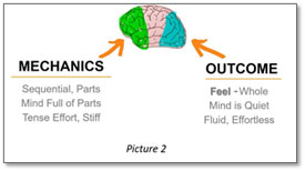 3 downsides focusing mechanics outcome sequential parts feel whole