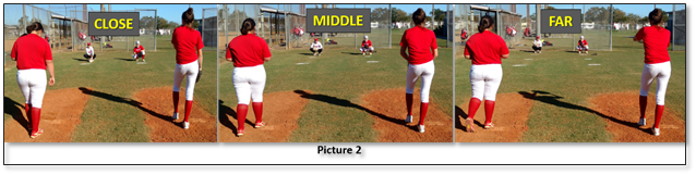 3 Three Plate Pitcher Pitching Pitch Drill Far Movement Spin Forward