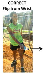 pitcher flip changeup correct wrist water bottle motion spraying