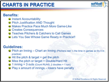 chart charting benefits pitcher practice strategy value rocha lombardi
