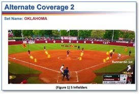 pitcher coverage team defense oklahoma paige lowary