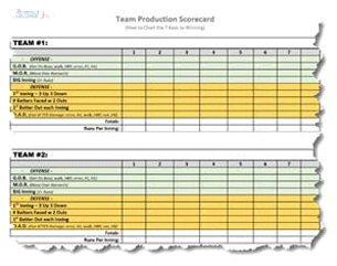 win team production scorecard measure measurables offensive defensive 7 keys