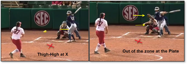 power of X marks spot strike zone thigh Alexis Osorio Alabama