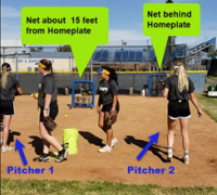 pitching tunnel players pitch dramatically improvement movement break