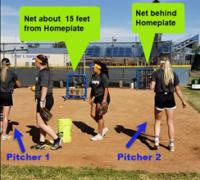 pitching tunnel players pitch dramatically improvement movement break