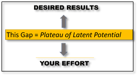 gap plateau latent potential james clear 2019 new year's resolutions