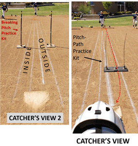 pitching lanes practice pitcher view inside outside target locations catcher view