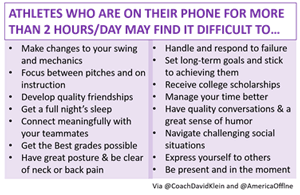 impact phone time softball players positive negative chart healthy guidelines
